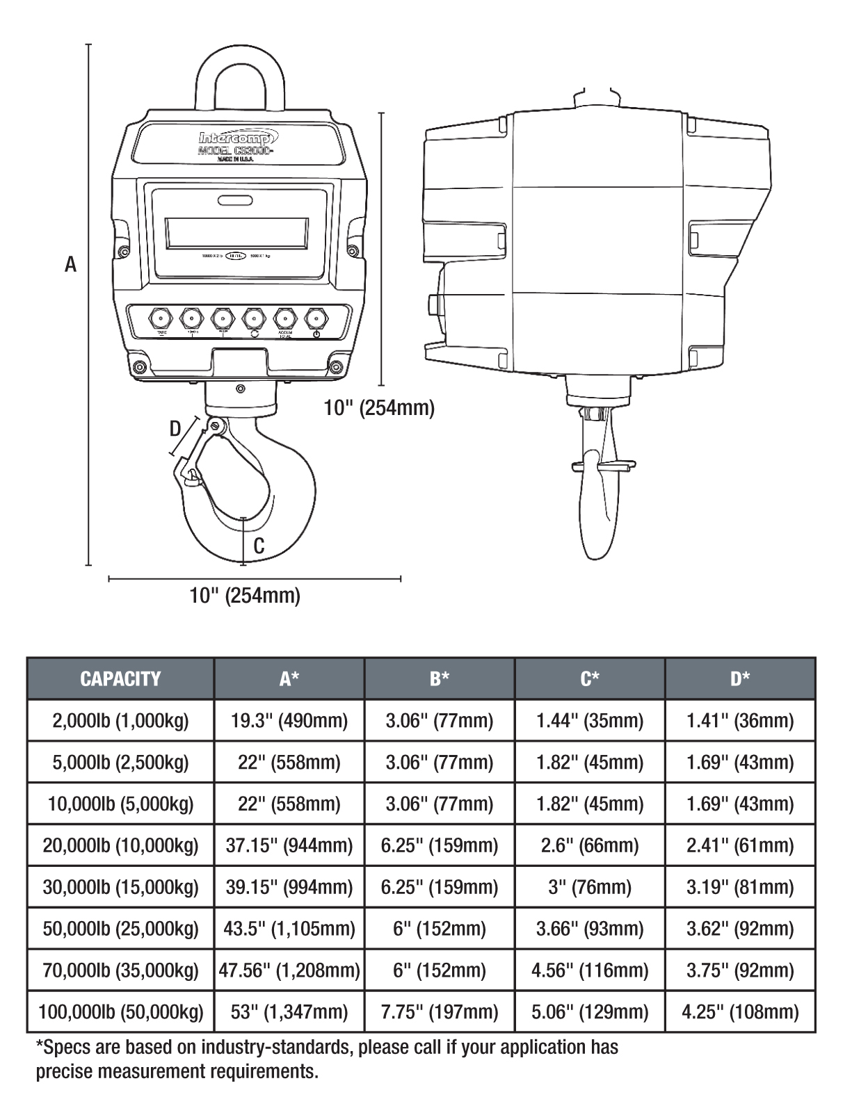 CS3000 Spec cs3000™ high capacity crane scales intercomp 3-Way Switch Wiring Diagram for Switch To at n-0.co